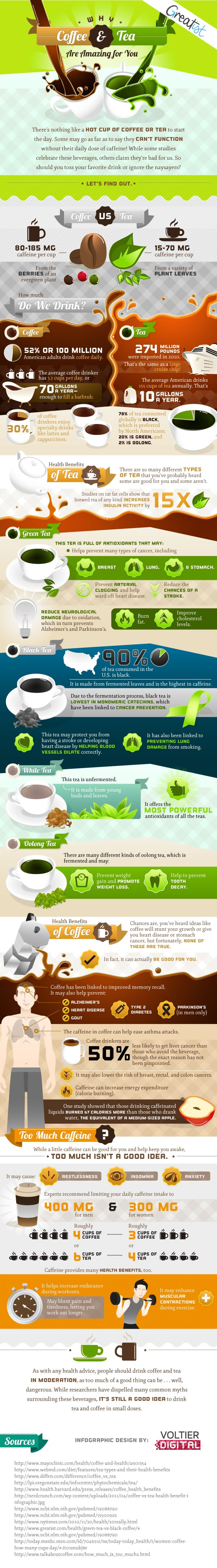 coffee tea benefits
