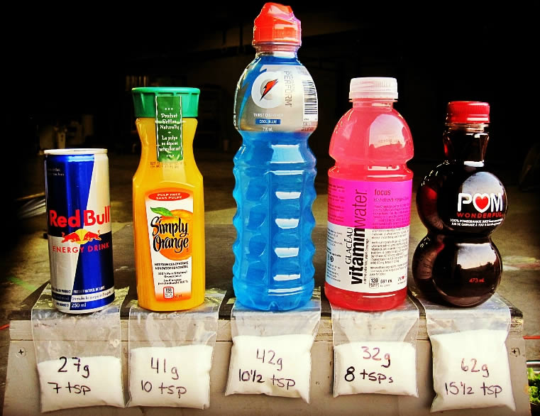 sugary drink are bad essay example Rethink your drink substituting no- or low-calorie drinks for sugar-sweetened beverages cuts about 650 calories in the example above of course, not everyone.
